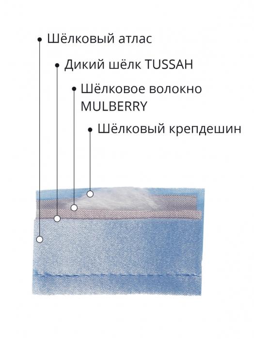 Пятислойная маска для сна из трёх видов натурального шёлка, BLUE WAVE