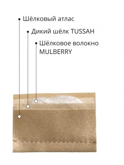 Пятислойная маска для сна из трёх видов натурального шёлка, GOLD CLASSIC