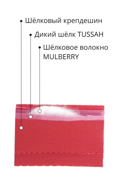 Пятислойная маска для сна из трёх видов натурального шёлка, RED ROSE