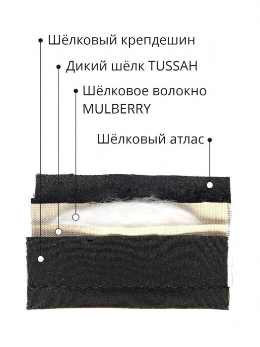 Пятислойная маска для сна из трёх видов натурального шёлка,  LACE