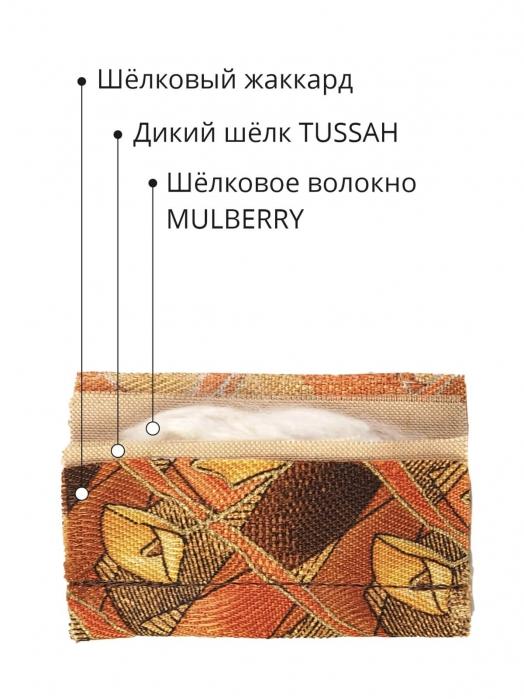 Пятислойная маска для сна из трёх видов натурального шёлка, GOLD FLOWER
